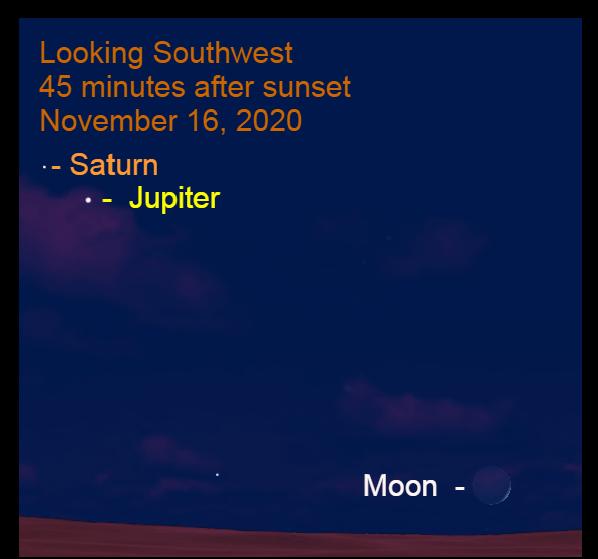 Crescent Moon, Jupiter, and Saturn, November 16, 2020