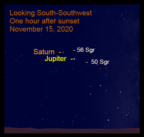 Jupiter and Saturn, November 15, 2020