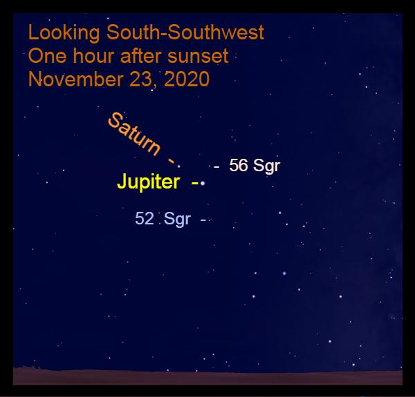 Jupiter and Saturn, November 23, 2020