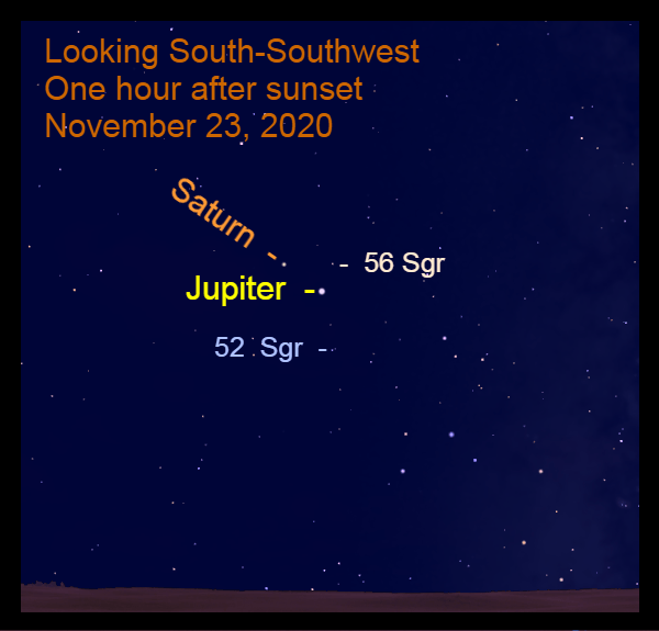 Jupiter and Saturn, November 23, 2020