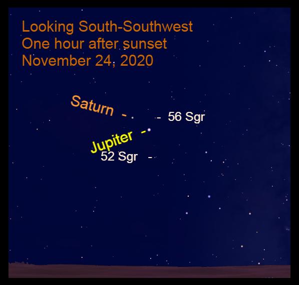 Jupiter, Saturn, November 24, Great Conjunction in 27 days