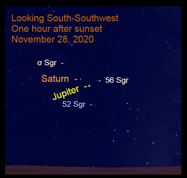 Jupiter and Saturn, November 28, 2020