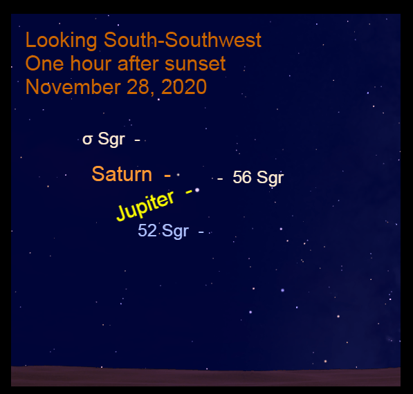 Jupiter and Saturn, November 28, 2020