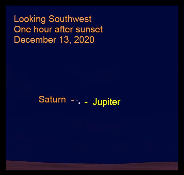 Jupiter and Saturn, December 13, 2020