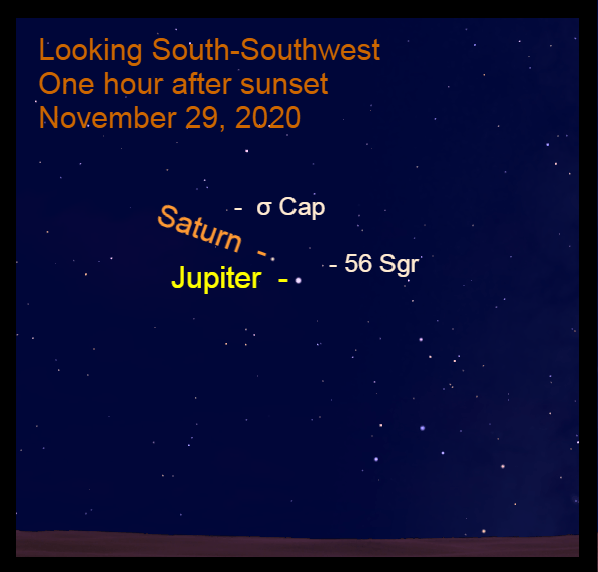 Jupiter and Saturn, November 29, 2020