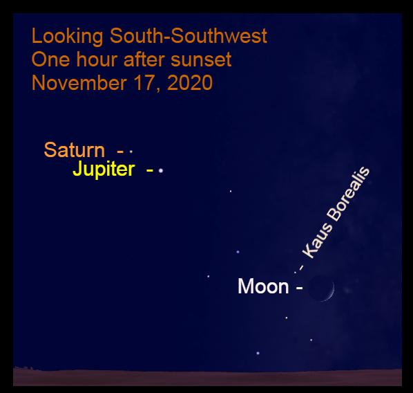 Jupiter and Saturn, November 17, 2020