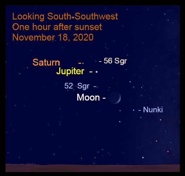 Jupiter, Saturn, Moon, November 18, 2020