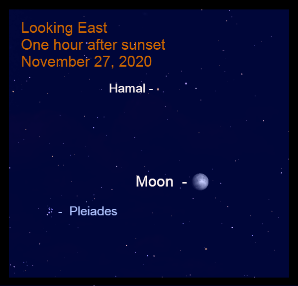 Moon, November 27, 2020