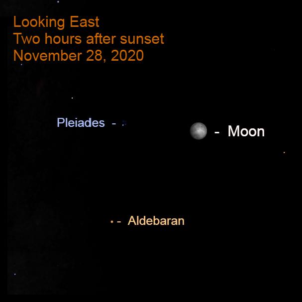 The Moon in Taurus, November 28, 2020