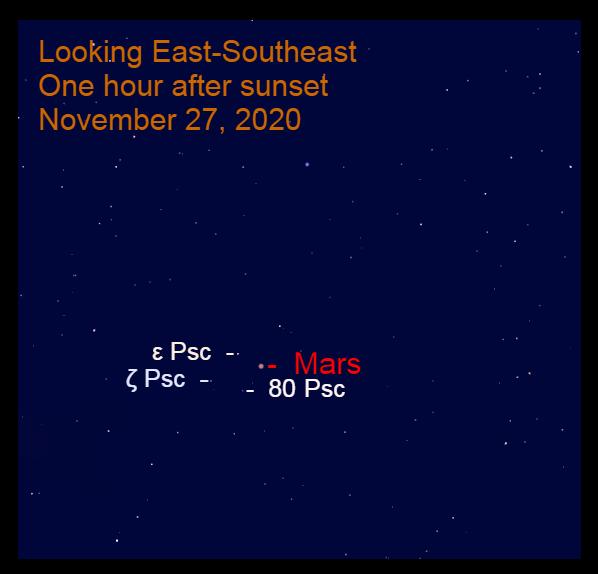 Mars, November 27, 2020