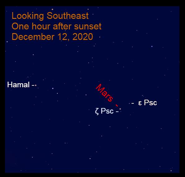 Mars, December 12, 2020