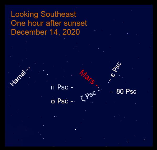 Mars, December 14, 2020.