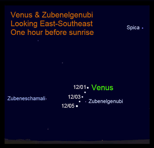 Venus and Zubenelgenubi, December, 2020