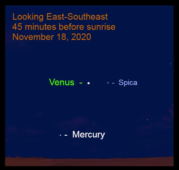 Venus, Mercury, and Spica, November 18, 2020