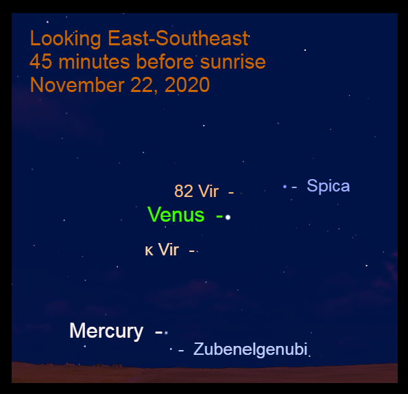 Venus and Mercury, November 22, 2020
