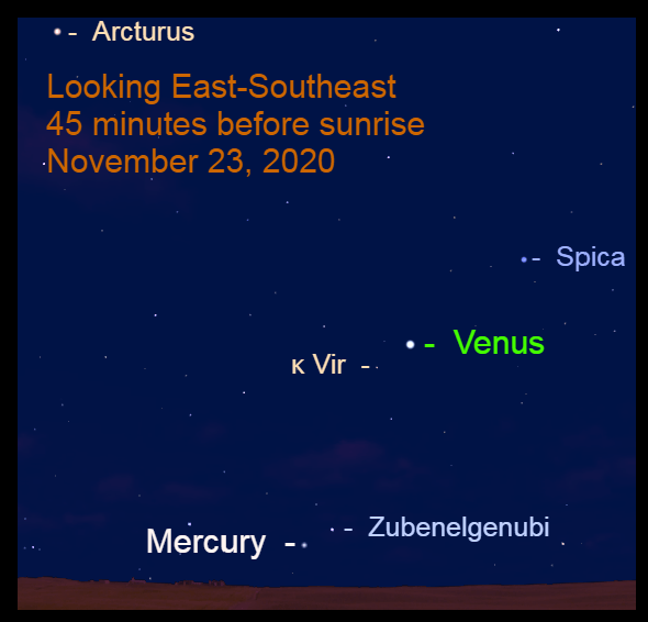 Venus and Mercury, November 23, 2020