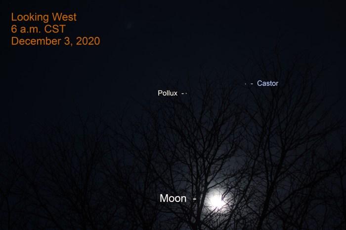 Moon in Gemini, December 3, 2020