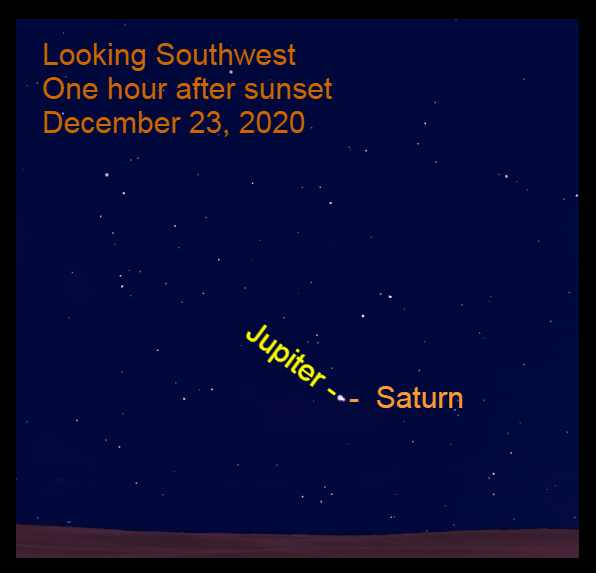 Jupiter and Saturn, December 23, 2020