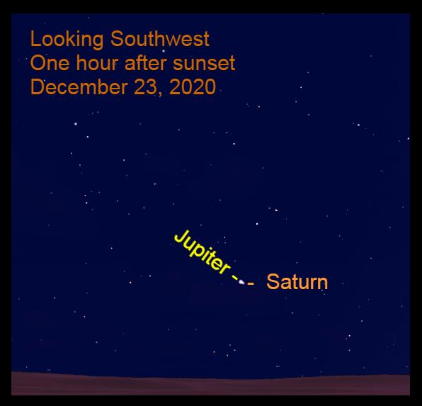 Jupiter and Saturn, December 23, 2020