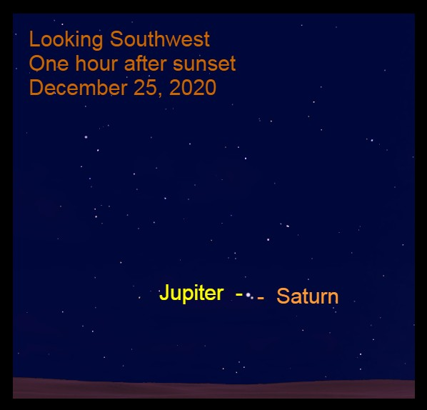 Jupiter and Saturn, December 25, 2020