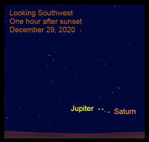 Jupiter and Saturn, December 29, 2020