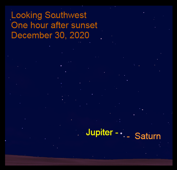 Jupiter and Saturn, December 30, 2020. Jupiter and Saturn are separating after the Great Conjunction.