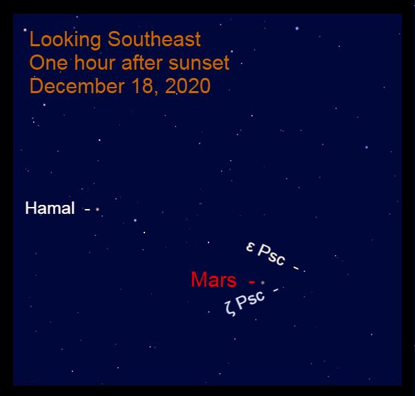 Mars, December 18, 2020