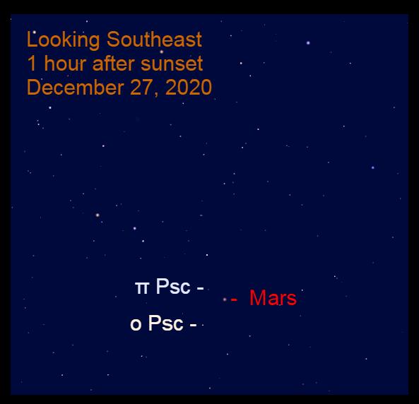 Mars, December 27, 2020