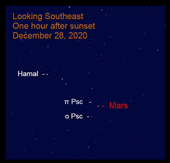 Mars in Pisces, December 28, 2020. Mars marches eastward in opposition.