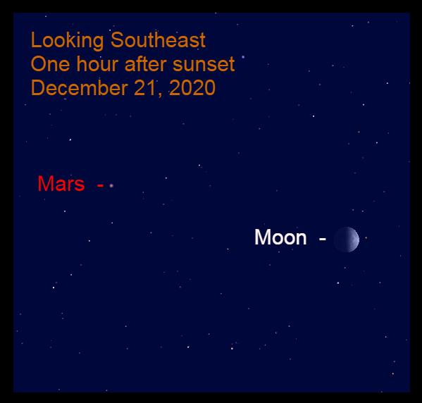 Mars. Moon, December 21, 2020