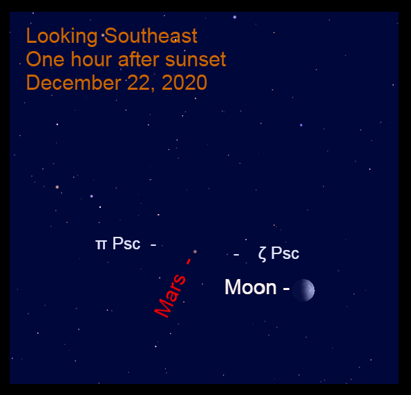 Mars and Moon, December 22, 2020