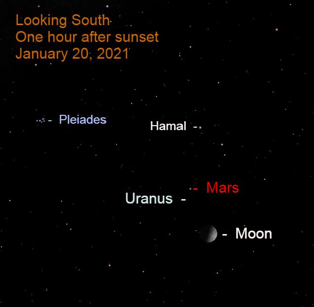 Mars, Uranus, Moon, January 20, 2021