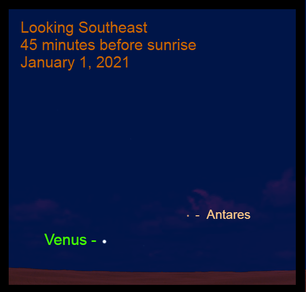 Venus, January 1, 2021