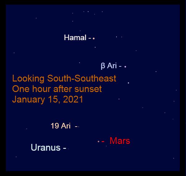 Mars, January 15, 2021