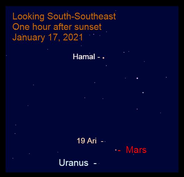 Mars nears planet Uranus, January 17, 2021.