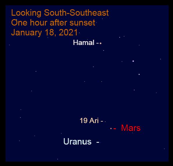 Mars and Uranus, January 18. 2021. The Mars - Uranus conjunction is in two evenings.