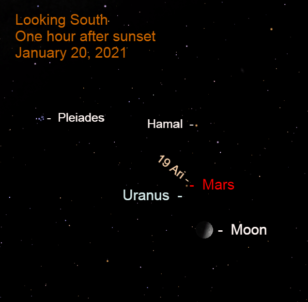 Moon near Mars-Uranus conjunction, January 20, 2021. Planets align. Mars passes Uranus this evening.