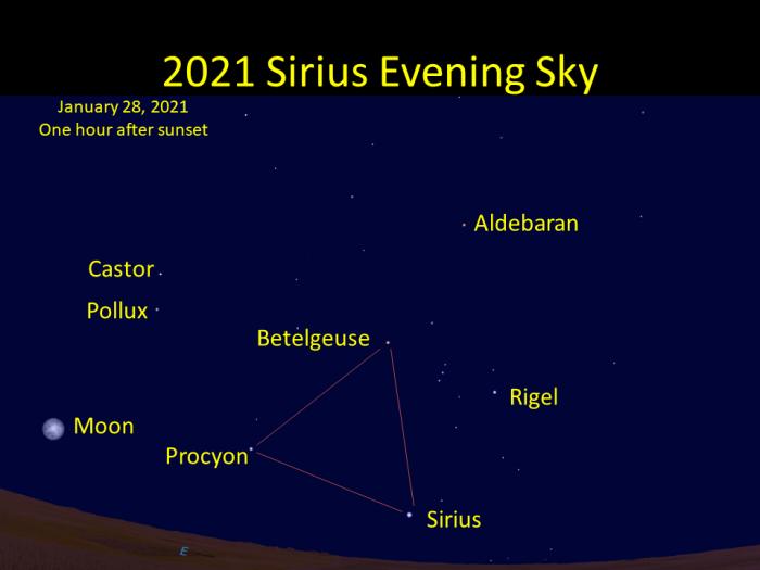 Sirius in evening sky, January 2021