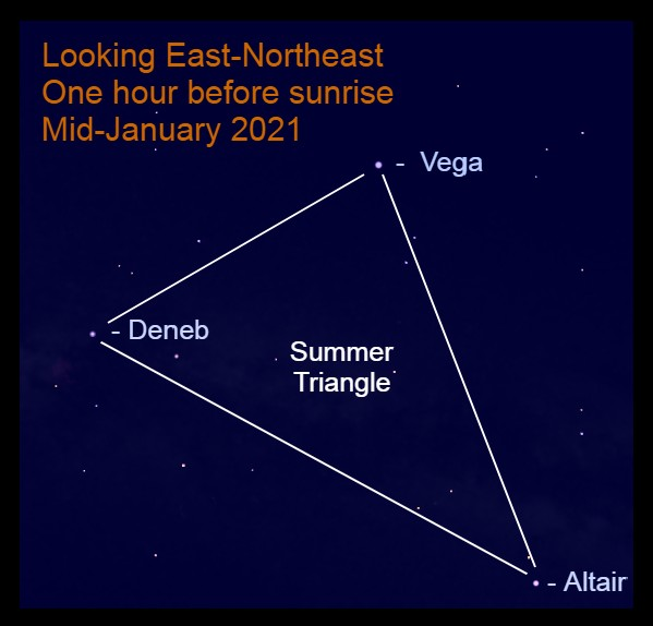 The Summer Triangle is in the sky in the morning, January 16, 2021