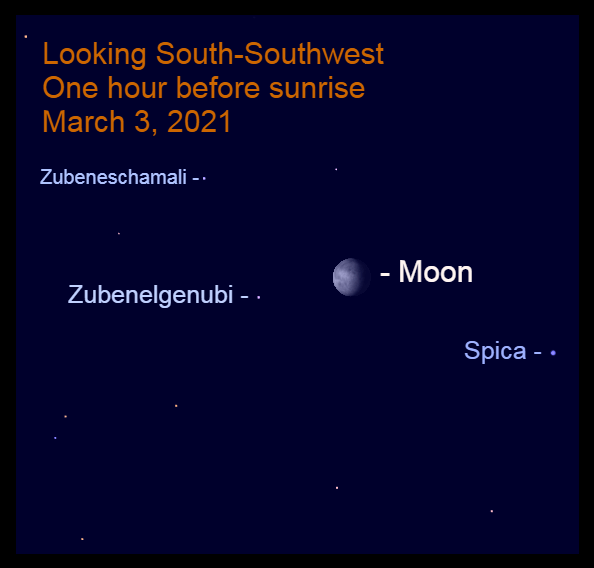 2021, March 3: One hour before sunrise, the gibbous moon is 6.7° to the upper right of Alcyone.