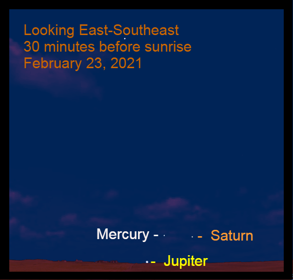 February 23, 2021. A quasi-conjunction of Mercury and Saturn.