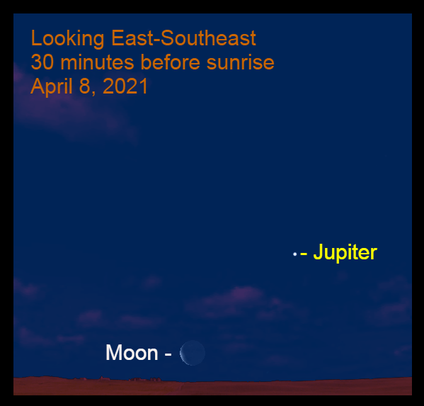 2021, April 8: Thirty minutes before sunrise, the crescent moon is low in the east-southeast.