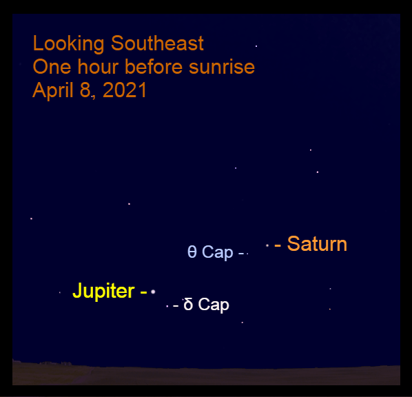 2021, April 8: One hour before sunrise, bright Jupiter and Saturn are low in the southeast before sunrise.