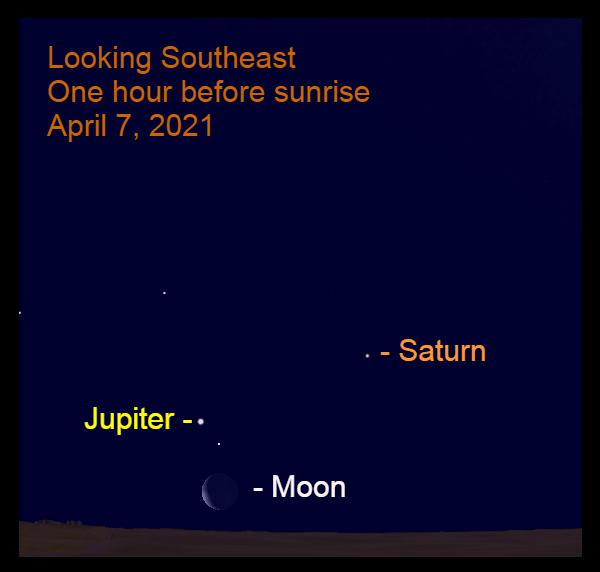 2021, April 7: One hour after sunset, Mars is below the Bull's horns, Elnath and Zeta Tauri (ζ Tau).
