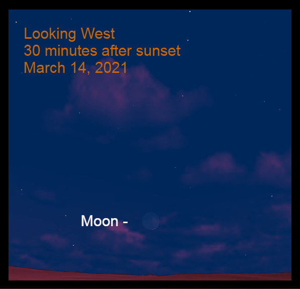 2021, March 14: The thin crescent moon is low in the west after sunset.