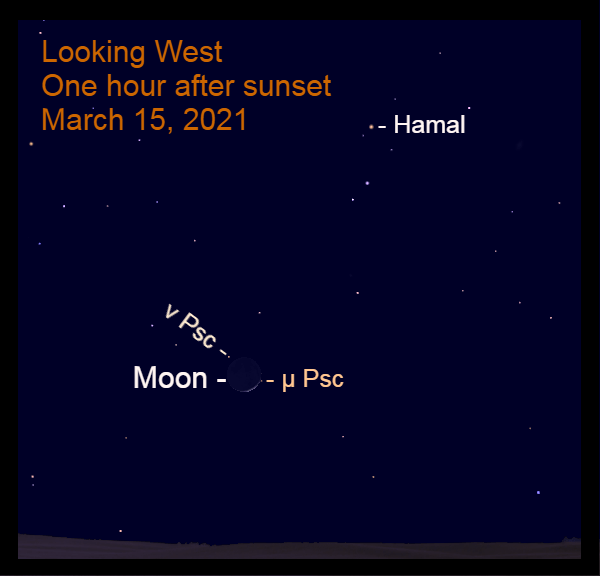 2021, March 15: The crescent moon, 6% illuminated and in Pisces, is about 14° up in the west after sunset.