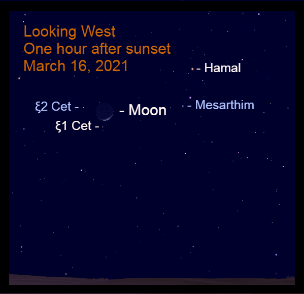 2021, March 16: One hour after sunset, the crescent moon is in the western sky.