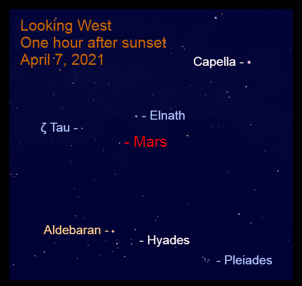 2021, April 7: The moon is to the lower right of Jupiter before sunrise.