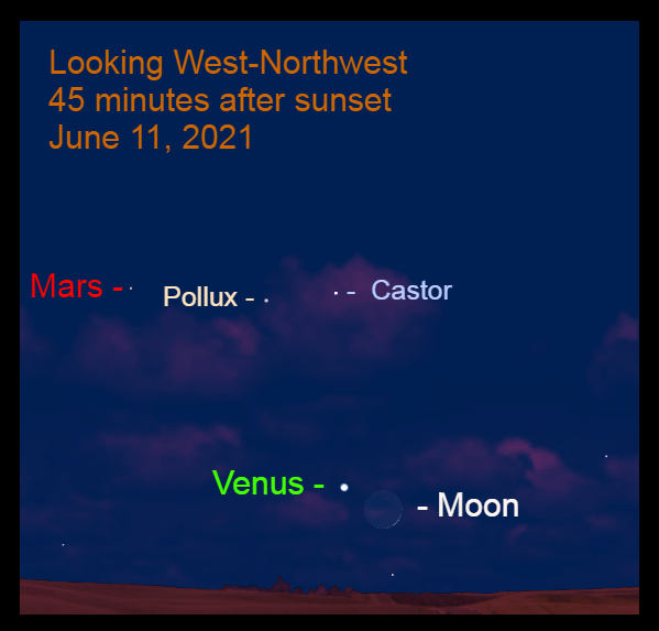June 11: The moon is 2.8° to the lower right of Venus.