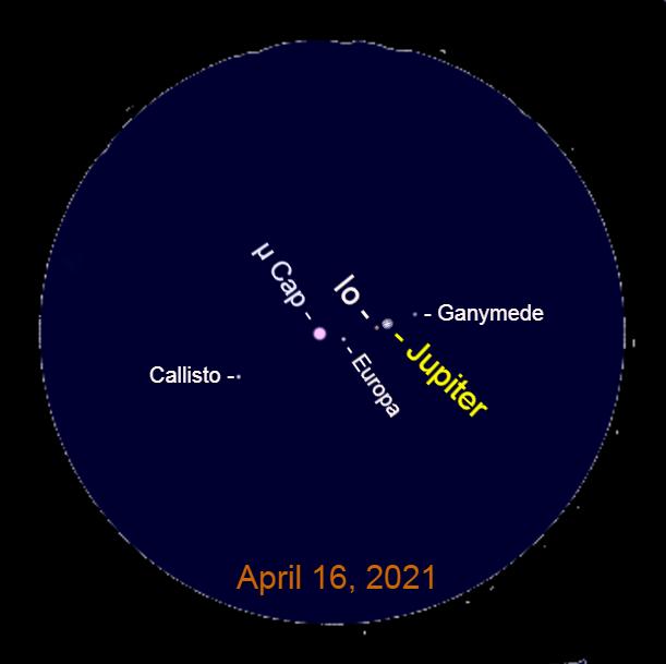 2021, April 16: The star Mu Capricorni (μ Cap) seems intermingled with Jupiter's moons.